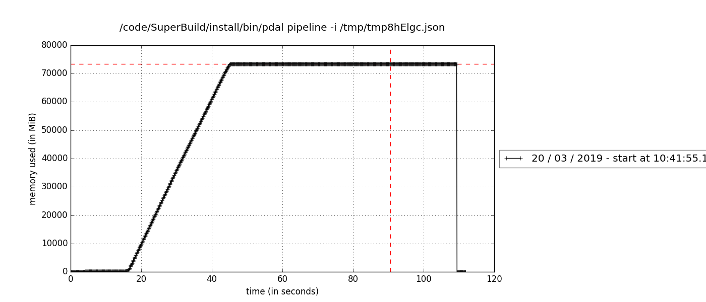 Error in ODM meshing cell - pdal pipeline - ODM - OpenDroneMap Community