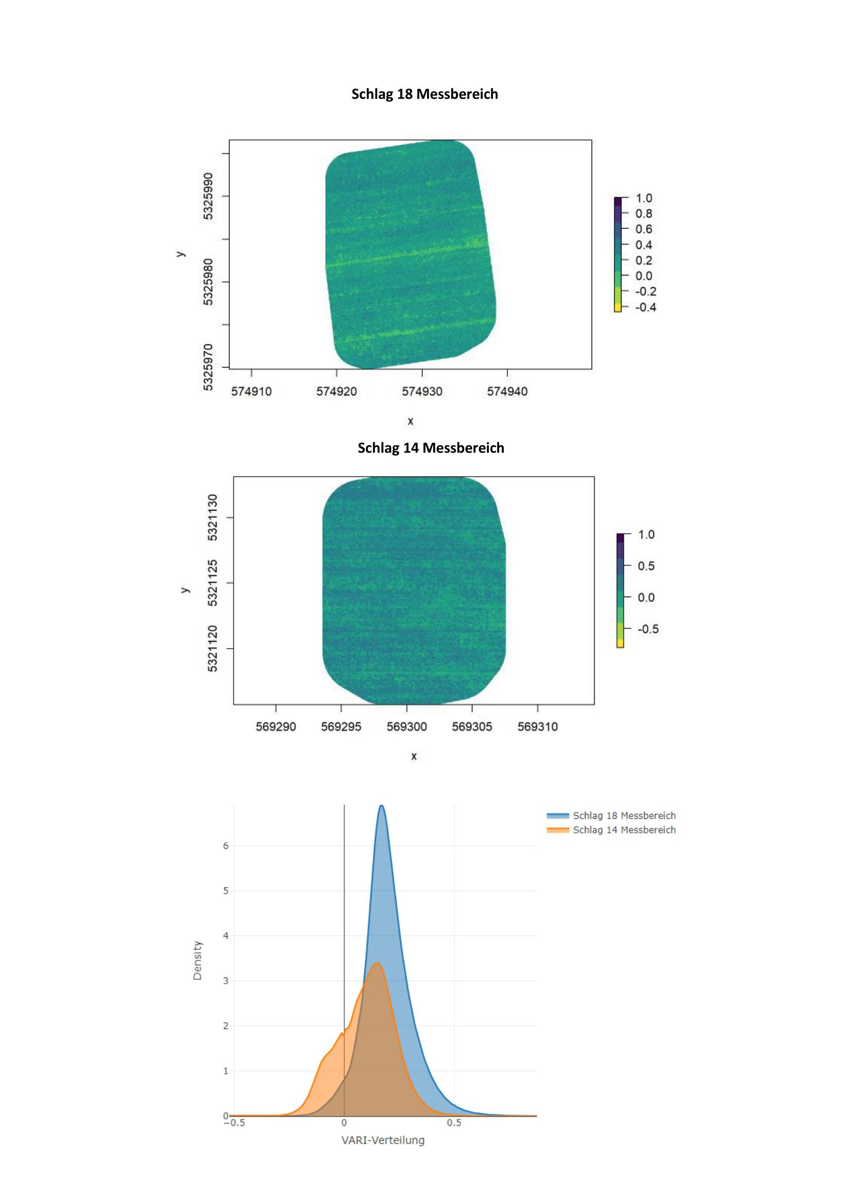 VARI-Statistic-1