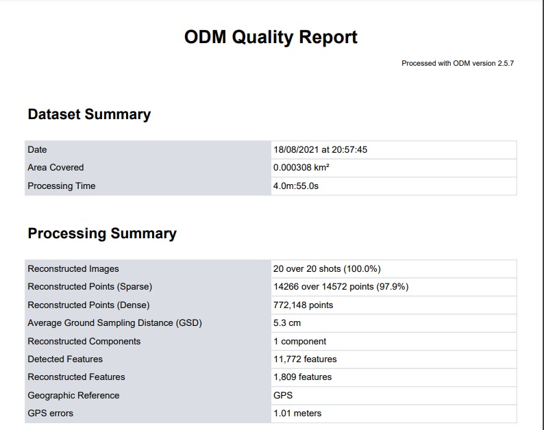 WebODM Quality Report